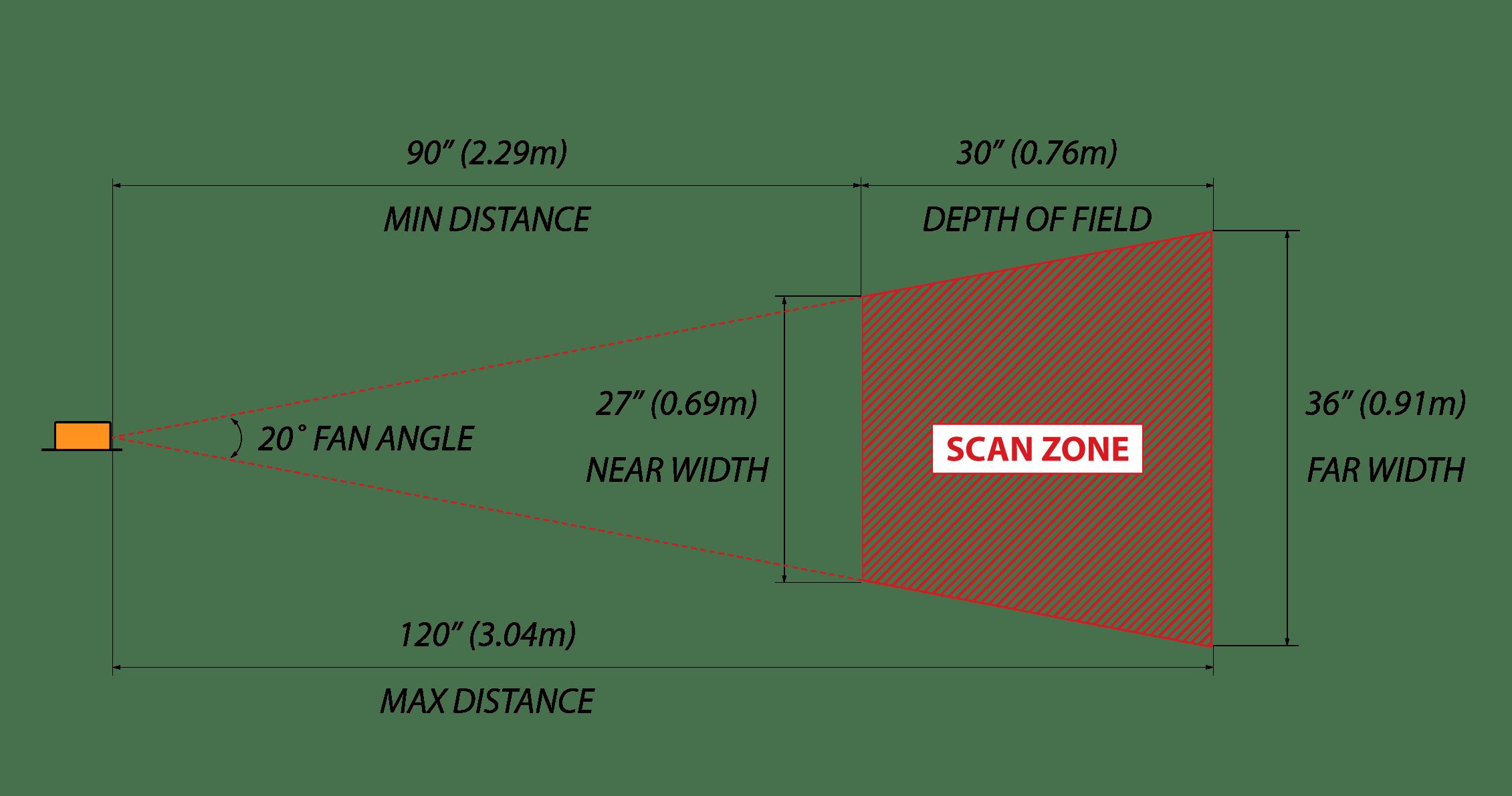 JS-25 X6B-20 Scan Zone