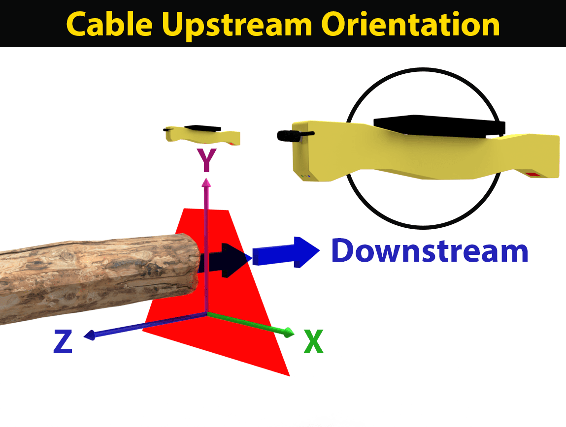 JS-50 Cable Upstream Orientation